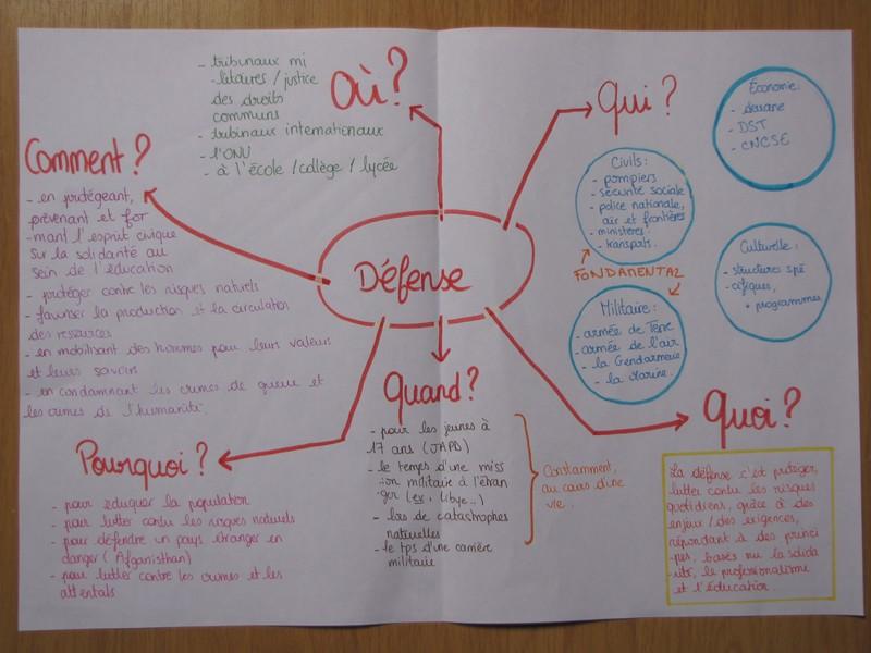 Dissertation education civique