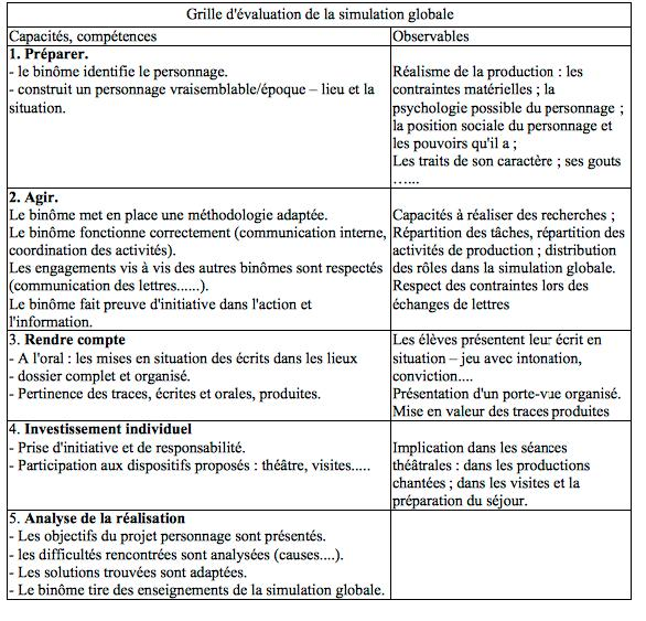 Epi 5e simulation globale autour du moyen age histoire - Grille d evaluation des competences infirmieres ...